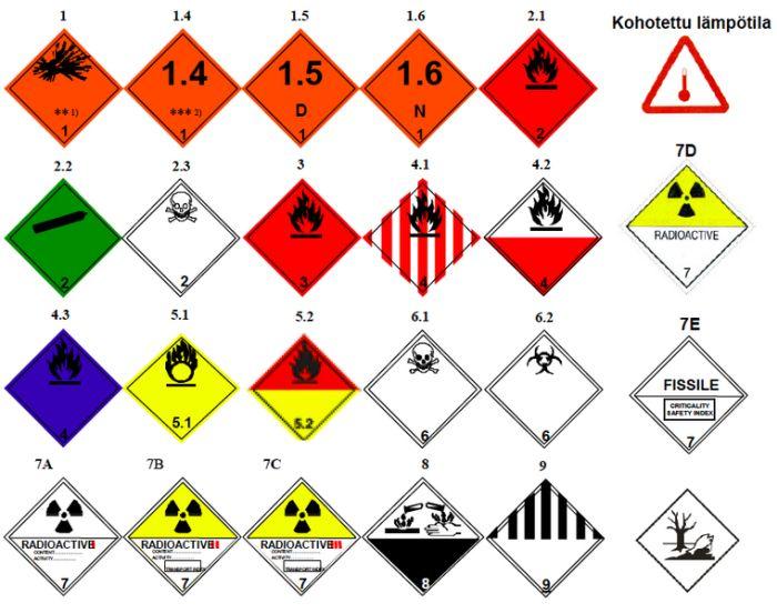 Varoituslipukkeet